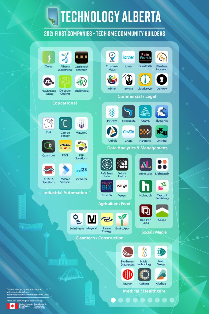 Poster Icons